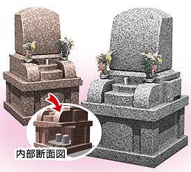 伊賀霊園永代家族墓 ファミーユ 永代管理タイプ