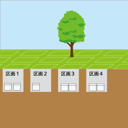 集合型樹木葬のイラスト